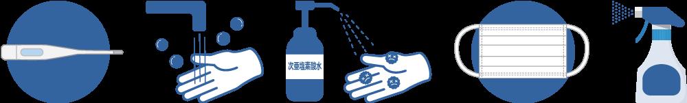 検温・手洗い・消毒・マスク・除菌スプレー